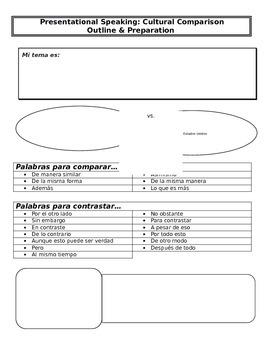 AP Presentational Speaking Planning Sheet