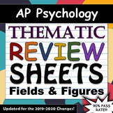 AP Psychology Thematic Review Sheets - Fields and Psychological Figures!