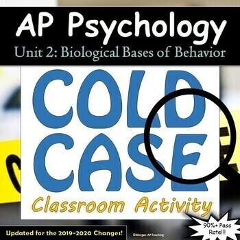 AP Psychology - Complete Unit 2 - Biological Basis of Behavior - 2019 Updates!