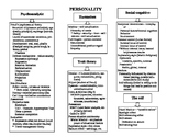 AP Psychology - Concept Maps for every Chapter