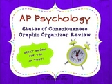 AP Psychology - States of Consciousness Review and Graphic Organizer