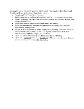 AP Psychology Essential Questions, Learning Targets and Terms BY UNIT with %