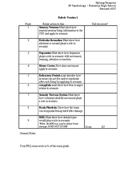 AP Psychology Exam FRQs with Rubrics (3 versions to avoid cheating)