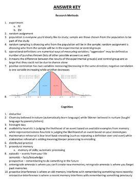 AP Psychology Exam Preparation Review Worksheet Packet
