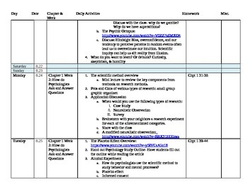 AP Psychology Fall Semester Outline Calendar of daily topics and activities