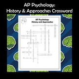 AP Psychology History and Approaches Crossword Puzzle