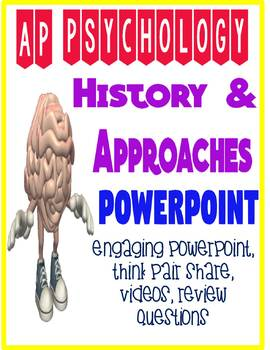 AP Psychology  Introduction History & Approaches Fun Engaging Powerpoint