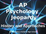 AP Psychology Jeopardy - History and Approaches