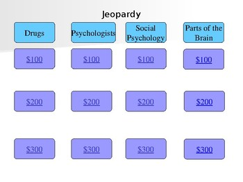 AP Psychology Jeopardy Review Game