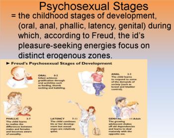 AP Psychology Myers Unit 10 Personality