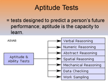 AP Psychology Myers Unit 11 Testing and Individual Differences
