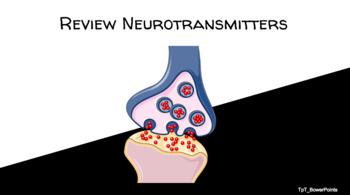 AP Psychology Neurotransmitter Mnemonic Review