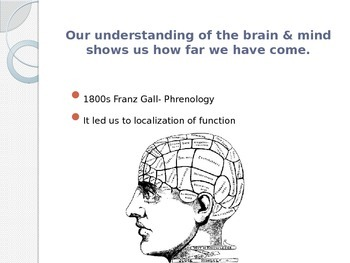 AP Psychology Power Point