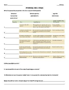 AP Psychology Prologue Quiz