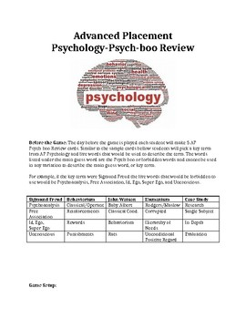 AP Psychology- Psych-Boo Review