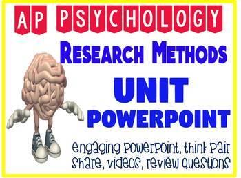 AP Psychology Research Methods Unit Fun & Engaging Powerpoint