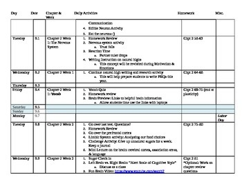 AP Psychology School Year Outline Calendar of daily topics and activities