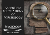 AP Psychology | Scientific Foundations of Psychology PowerPoint *Editable *Block