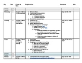AP Psychology Spring Semester Outline Calendar of daily topics and activities