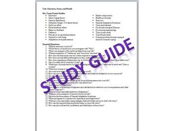 AP Psychology Study Guide
