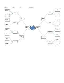 AP Psychology Test Preparation Trivia Tournament
