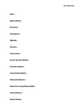 AP Psychology Unit 12 Abnormal Psychology Key Terms