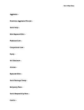 AP Psychology Unit 14 Social Psychology Key Terms