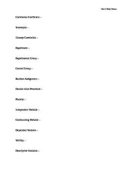 AP Psychology Unit 2 - Research Methods Key Terms