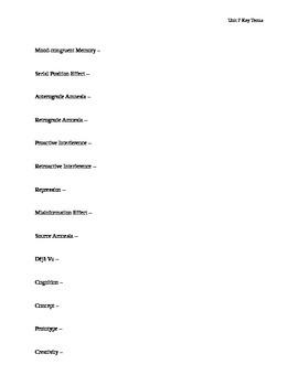 AP Psychology Unit 7 Cognition Key Terms