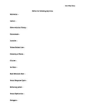 AP Psychology Unit 8 Motivation, Emotion, and Stress Key Terms