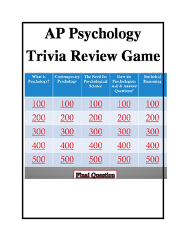AP Psychology Unit Review Game History and Research Methods