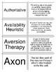 AP Psychology Vocabulary Flashcards