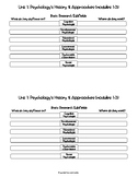 AP Psychology Vocabulary: Unit 1 Psychology's History & Ap