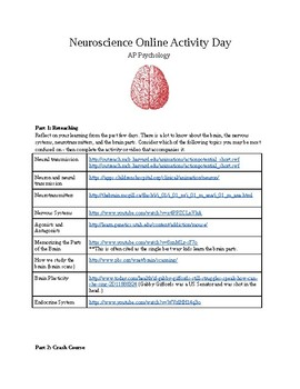 """AP Psychology or Psychology """"Online Activity Day""""  for Neuroscience/Biopsych"""