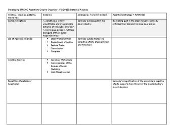AP Rhetorical Analysis: 2012 Prompt Assertions