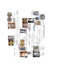 "AP Rome: ""Julio-Claudian Family Tree"""