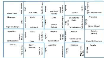AP SPANISH LITERATURE PUZZLE