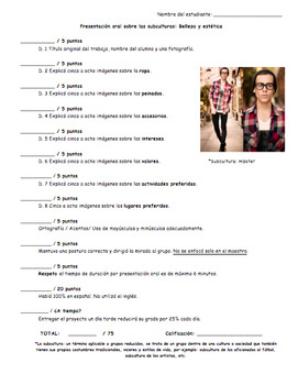 AP SPANISH: Presentación Oral: Belleza y estética