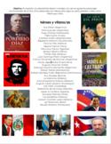 AP SPANISH Presentación Oral Héroes y Villanos Identidades