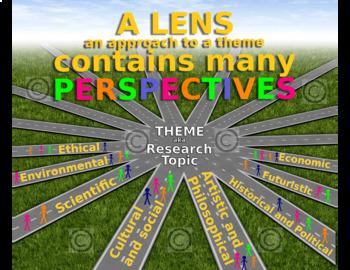AP Seminar Poster: Lens and Perspective