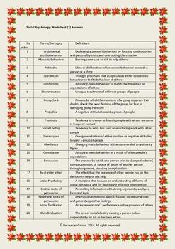 Social Psychology: Key Terms & Concepts (1)