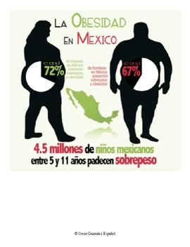 AP Spanish: Ciencia y Tecnología - La salud. El sobrepeso Mex Listening Activity