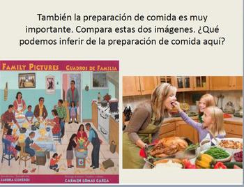 AP Spanish. Comparación Cultural. La comida mexicana. Presentación Oral.