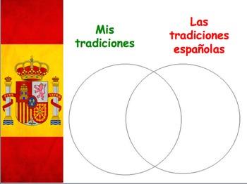 AP Spanish. Tradiciones de España. Comparación Cultural. Presentación Oral Spain