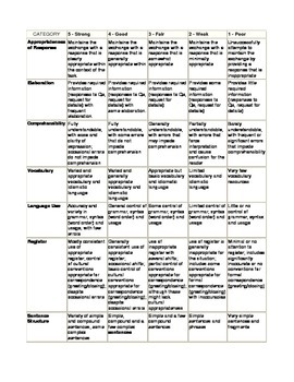 AP Spanish E-mail reply rubric