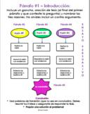 AP Spanish Ensayo persuasivo | Ensayo Argumentativo Graphic Organizer