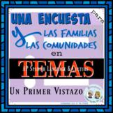 AP Spanish Encuesta de Intereses en Temas * Las Familias y