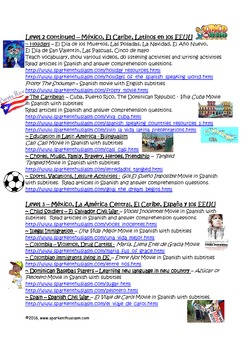 AP Spanish & IB Spanish Culture Curriculum Map for All Levels
