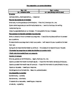 AP Spanish Language & Culture Interperesonal Writing/Email Menu of Responses
