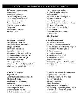 AP Spanish Language and Culture Quick Reference Themes and Sub-themes